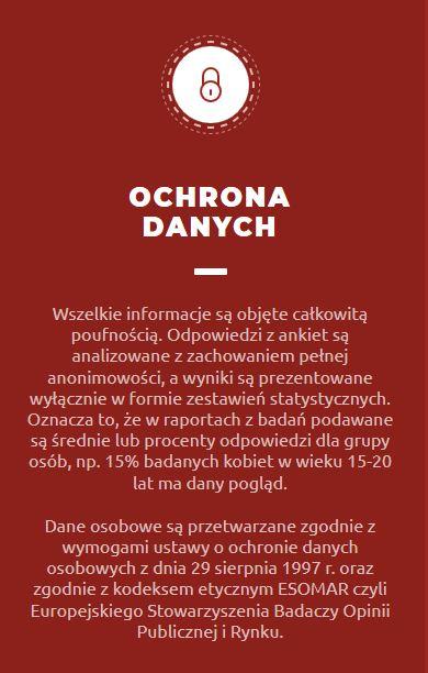 Panel Ariadna Ochrona Danych