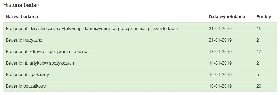 Reaktor Opinii - Zarobek Styczeń 2019