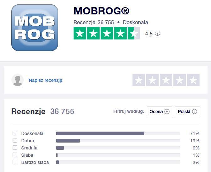 MOBROG - Trust Pilot