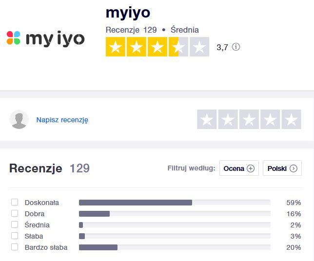 MyIyo opinie TrustPilot