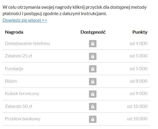 Opinie.pl opinie - Nagrody