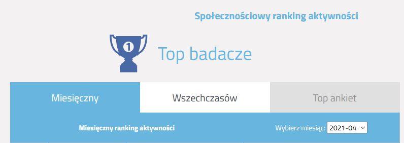 swpanel opinie - Top badacze